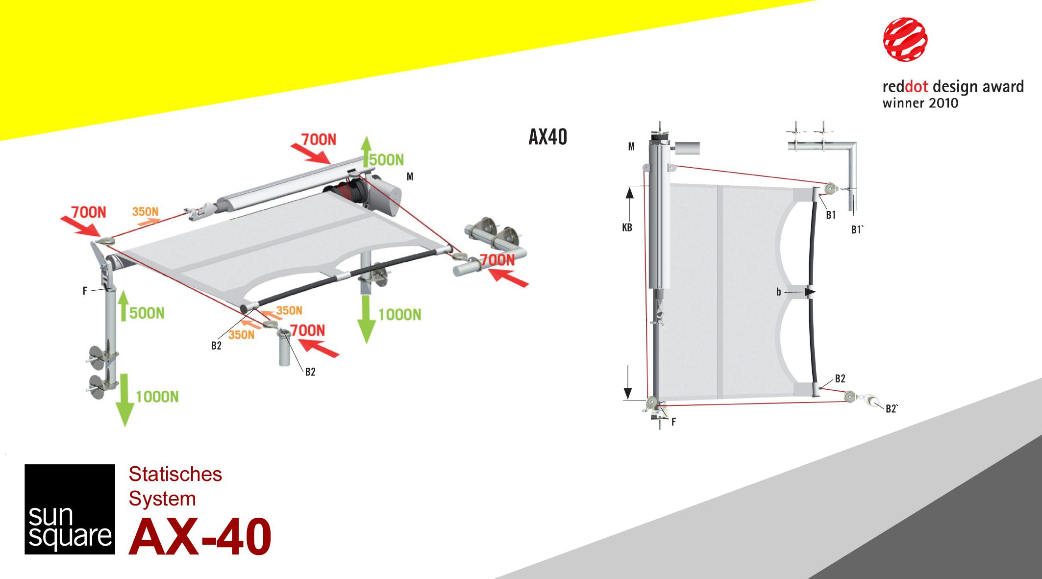 SunSquare Sonnensegel automatisch aufrollbar AX-40 Sonnensegel Schweiz