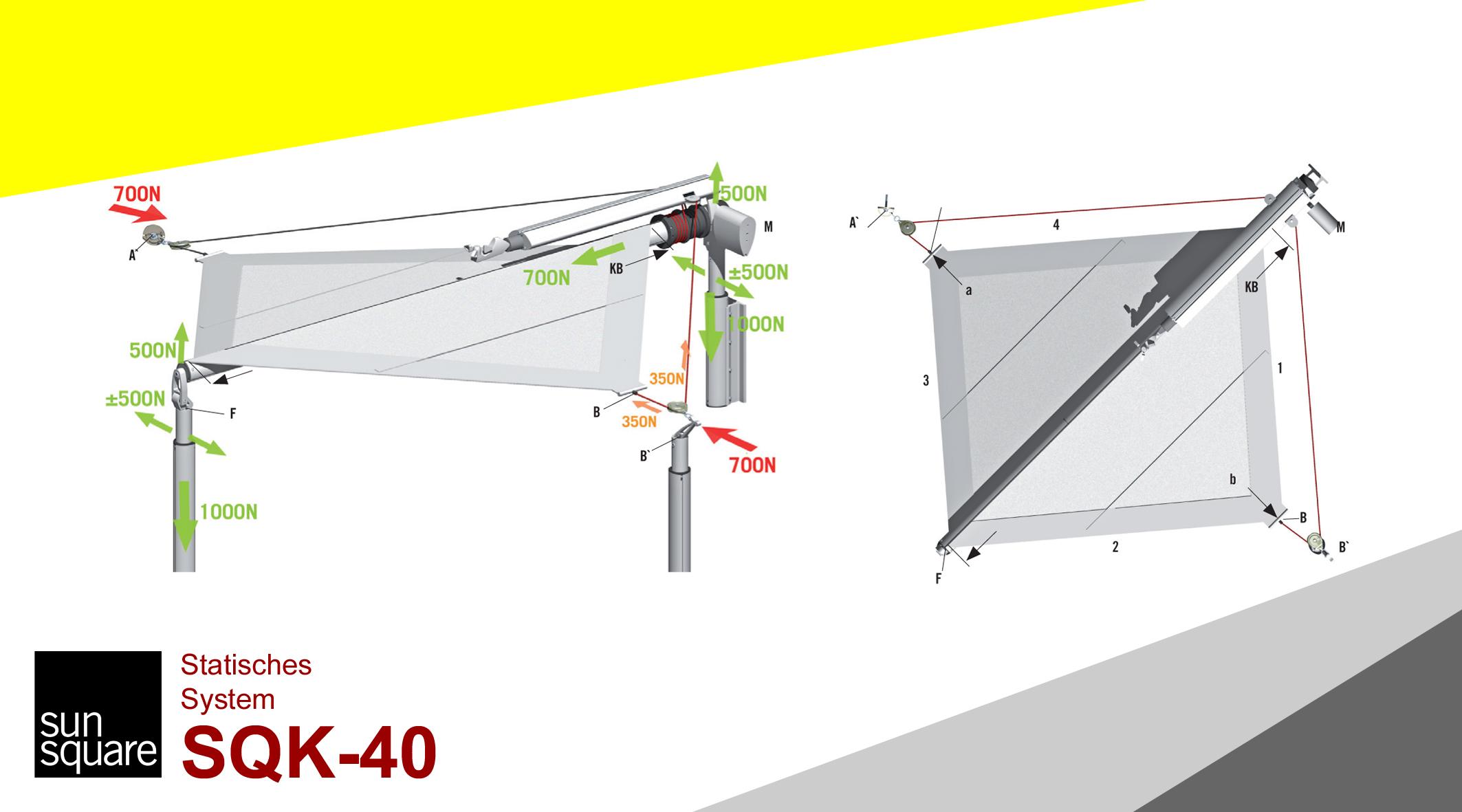 SunSquare Sonnensegel automatisch aufrollbar SQK-40 Sonnensegel Schweiz
