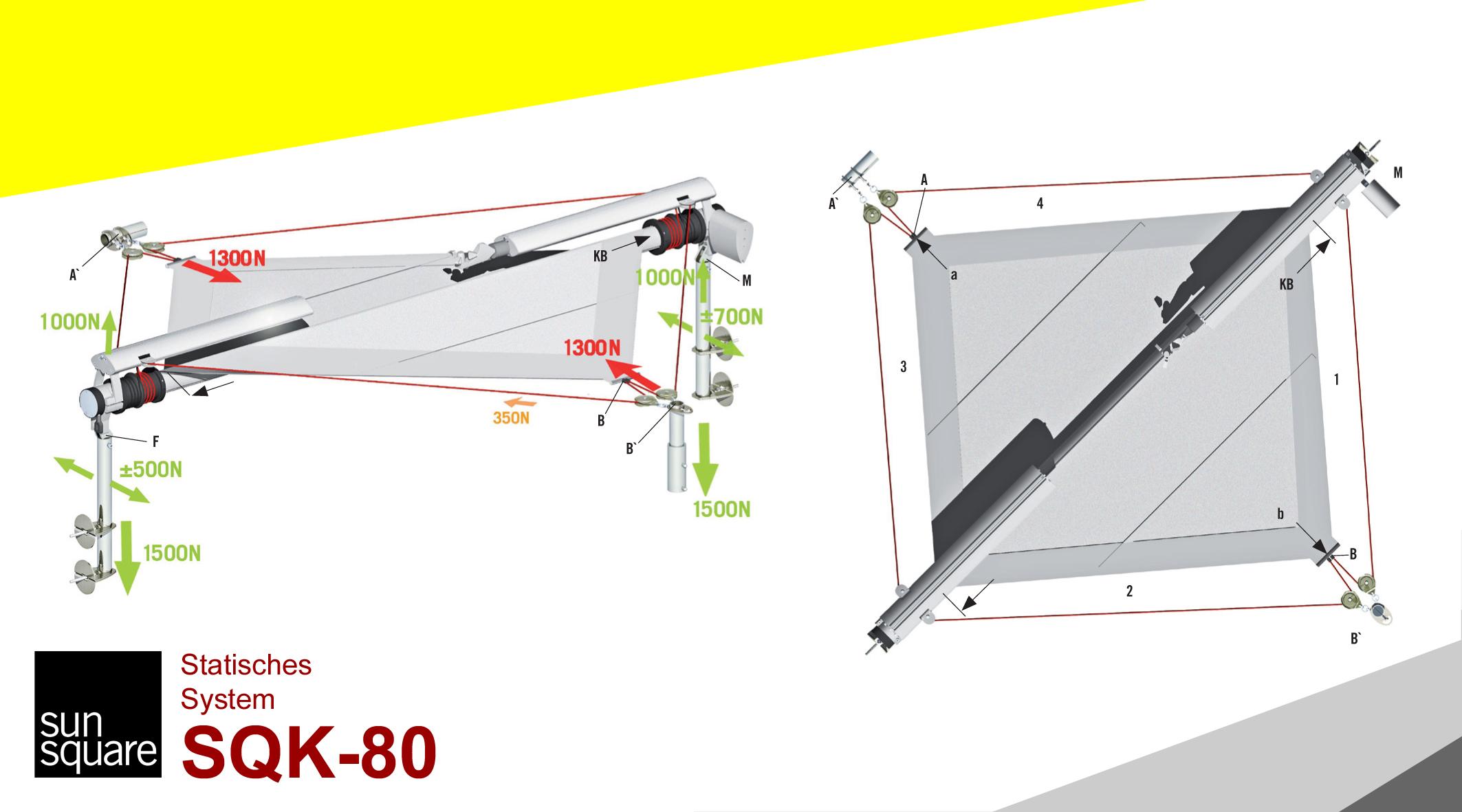 SunSquare Sonnensegel automatisch aufrollbar mit SQK-80